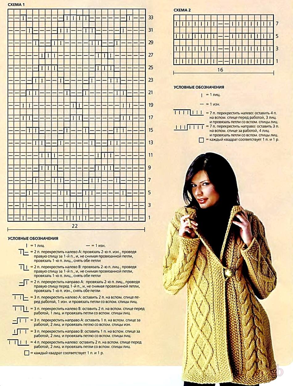КАРДИГАН СПИЦАМИ ЗИНАИДА ИВАНОВНА Простые схемы 88