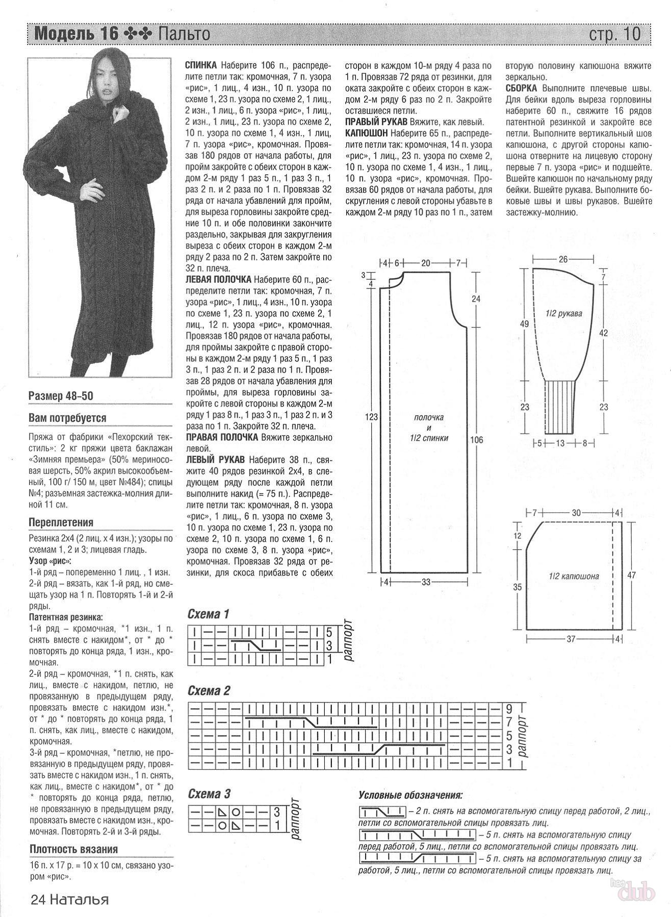 Схема вязанного пальто спицами для полных женщин