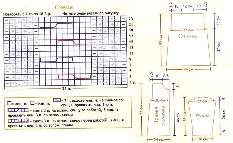 Схема вязания детского кардигана спицами с описанием 80