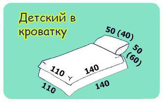Односпальне постільна білизна для дітей розміри. Дитяча постільна ... 051b20fe5738f