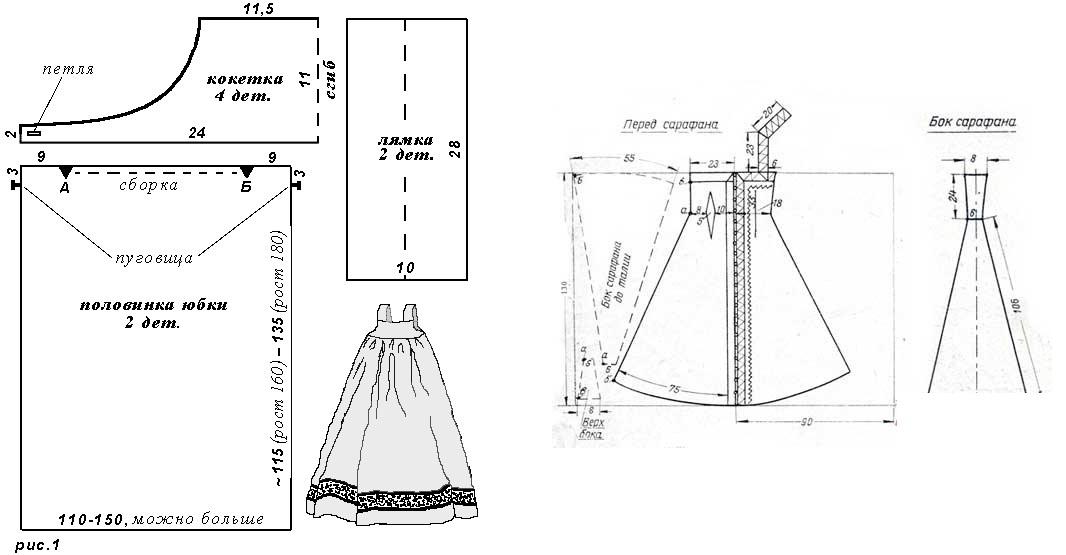 Как сшить платье в стиле бохо своими руками быстро и без выкройки быстро 65