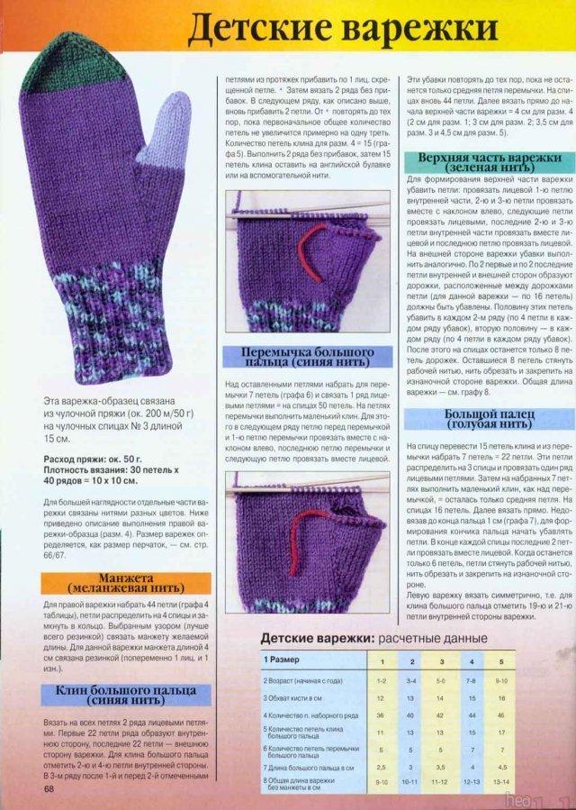 Вязание детских варежек спицами на 5 лет