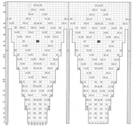 Узоры для вязания спицами сверху реглана с описанием и схемами