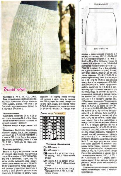 Вязаные костюмы спицами схемы юбки