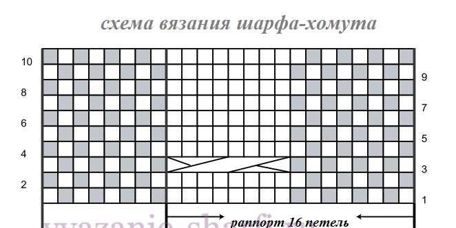 Вязание и схемы хомутов