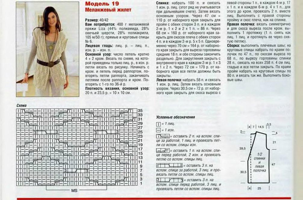 Вязание спицами со схемами и картинками для женщин