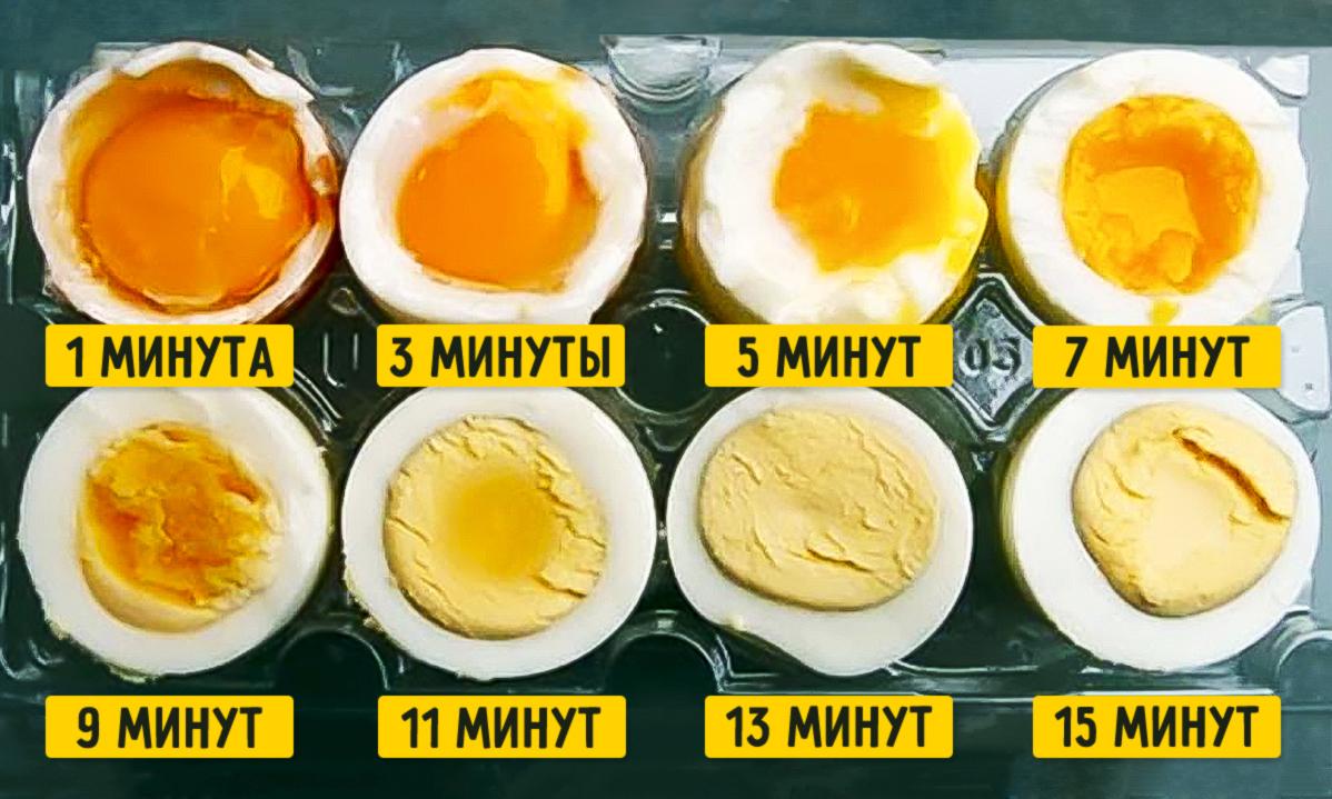 können pochierte eier aufgewärmt werden